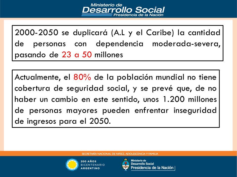 2000-2050 se duplicará (A.L y el Caribe) la cantidad de personas con dependencia moderada-severa, pasando de 23 a 50 millones