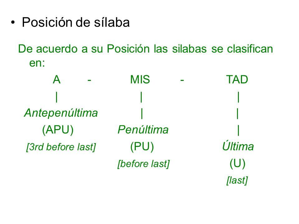 Posición de sílaba De acuerdo a su Posición las silabas se clasifican en: A - MIS - TAD.