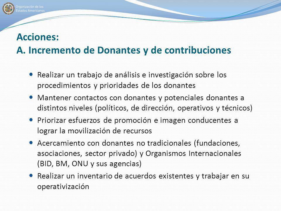 Acciones: A. Incremento de Donantes y de contribuciones