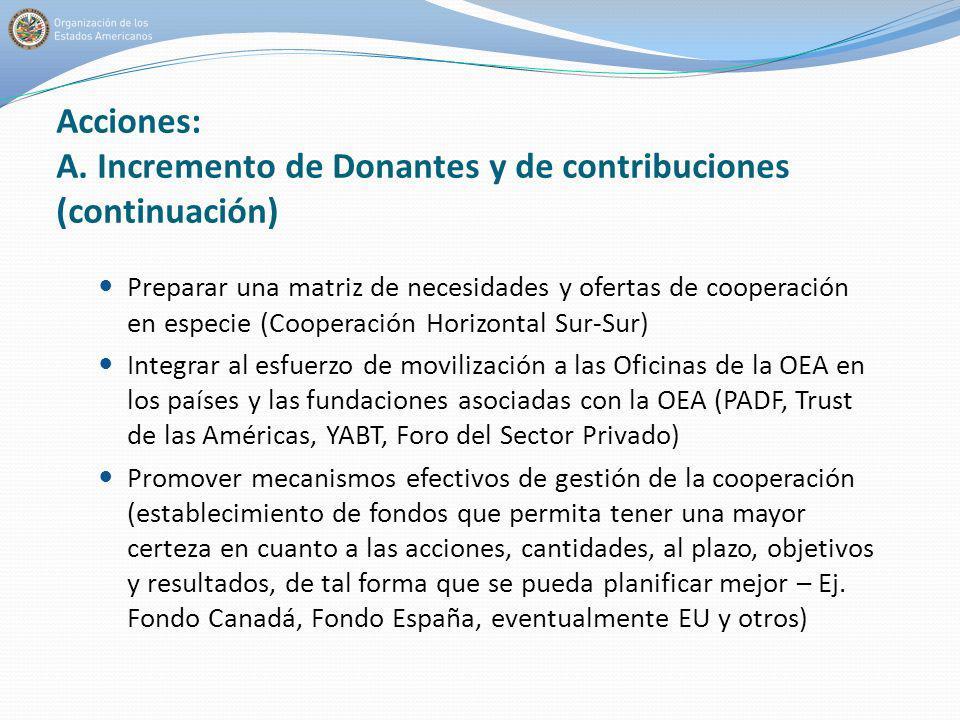 Acciones: A. Incremento de Donantes y de contribuciones (continuación)