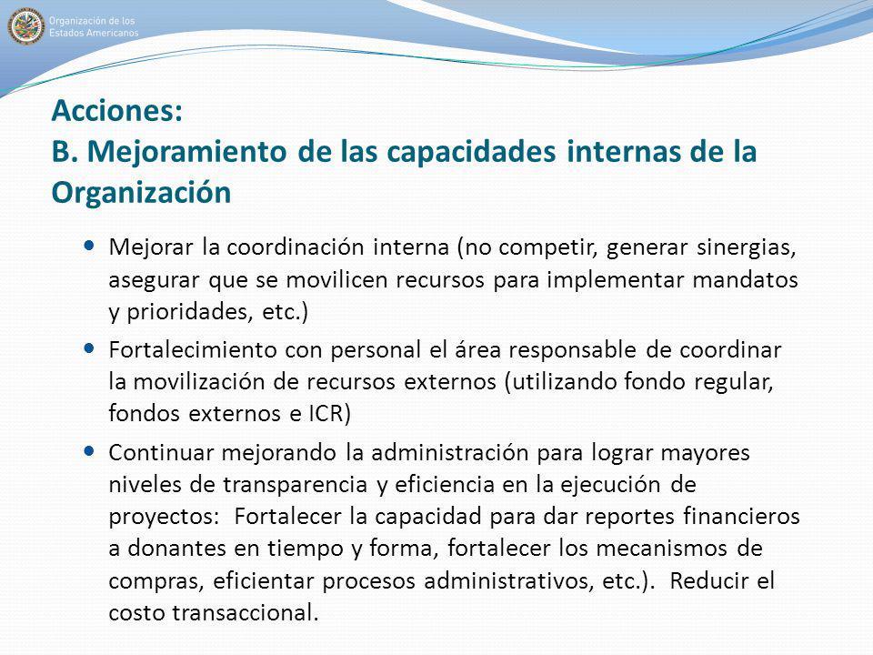 Acciones: B. Mejoramiento de las capacidades internas de la Organización