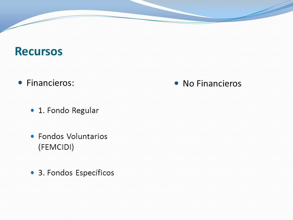 Recursos Financieros: No Financieros 1. Fondo Regular