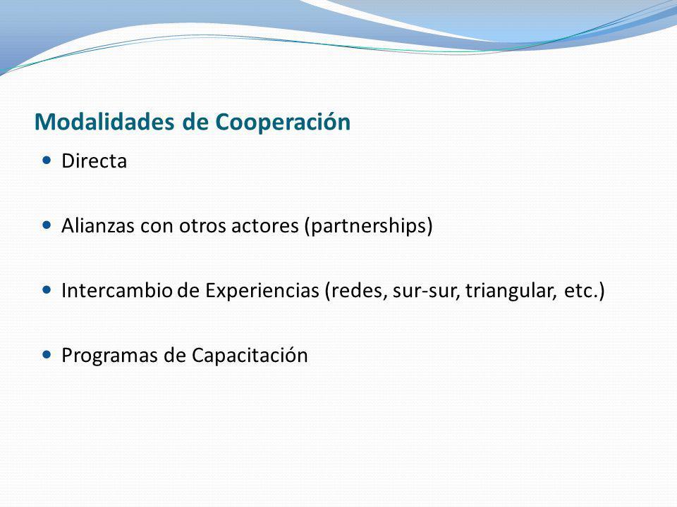 Modalidades de Cooperación