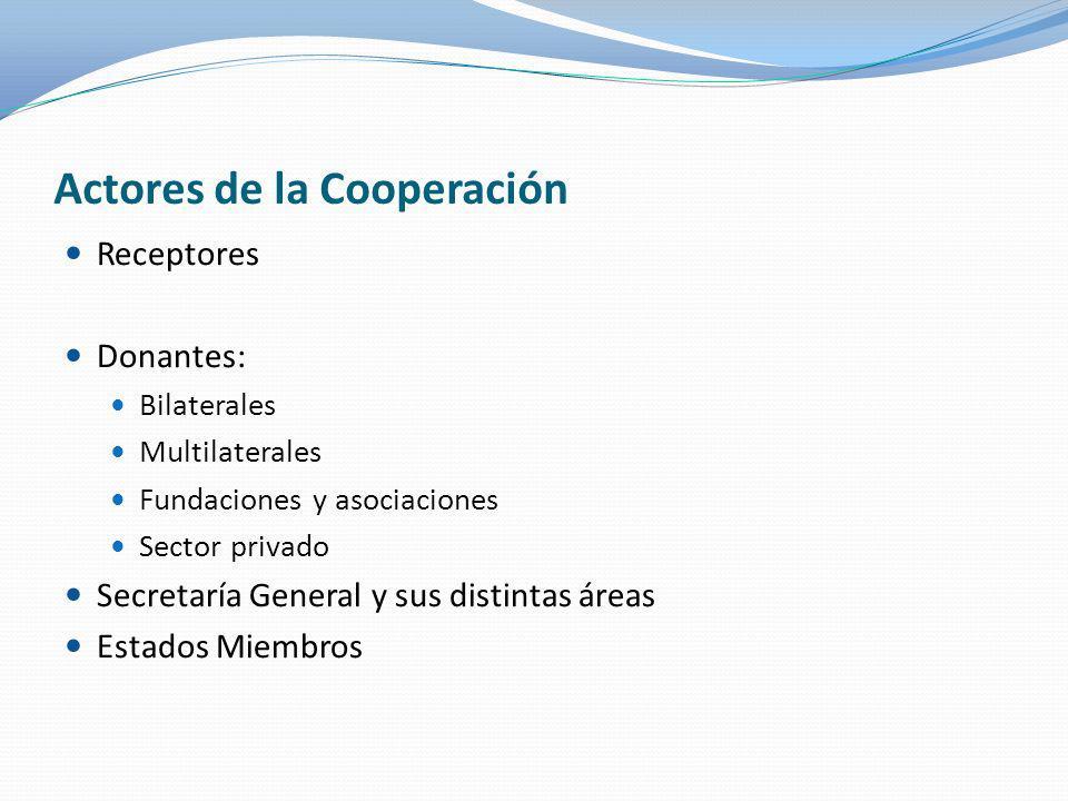 Actores de la Cooperación