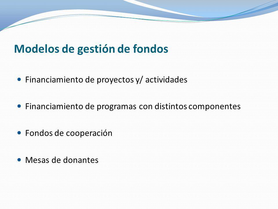 Modelos de gestión de fondos