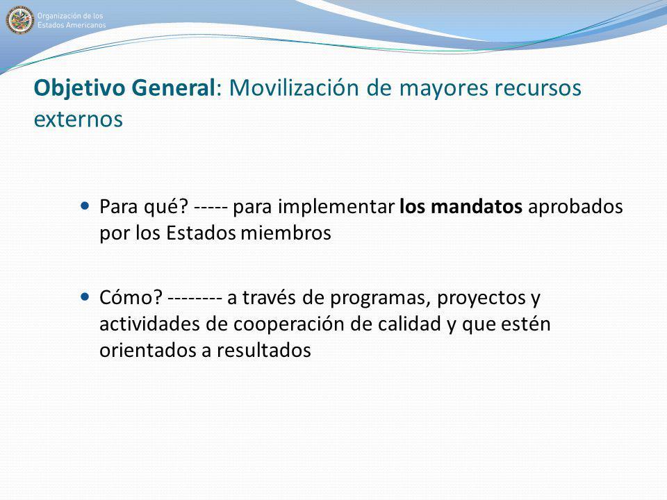 Objetivo General: Movilización de mayores recursos externos