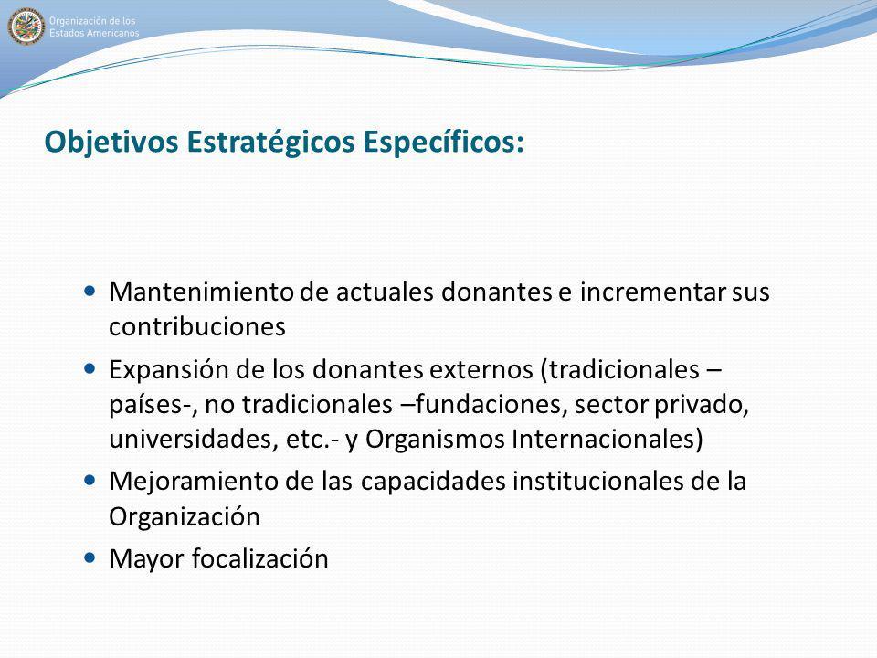Objetivos Estratégicos Específicos: