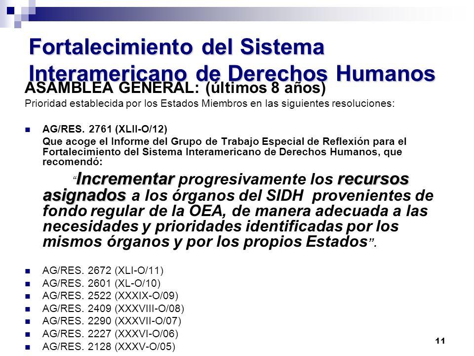 Fortalecimiento del Sistema Interamericano de Derechos Humanos