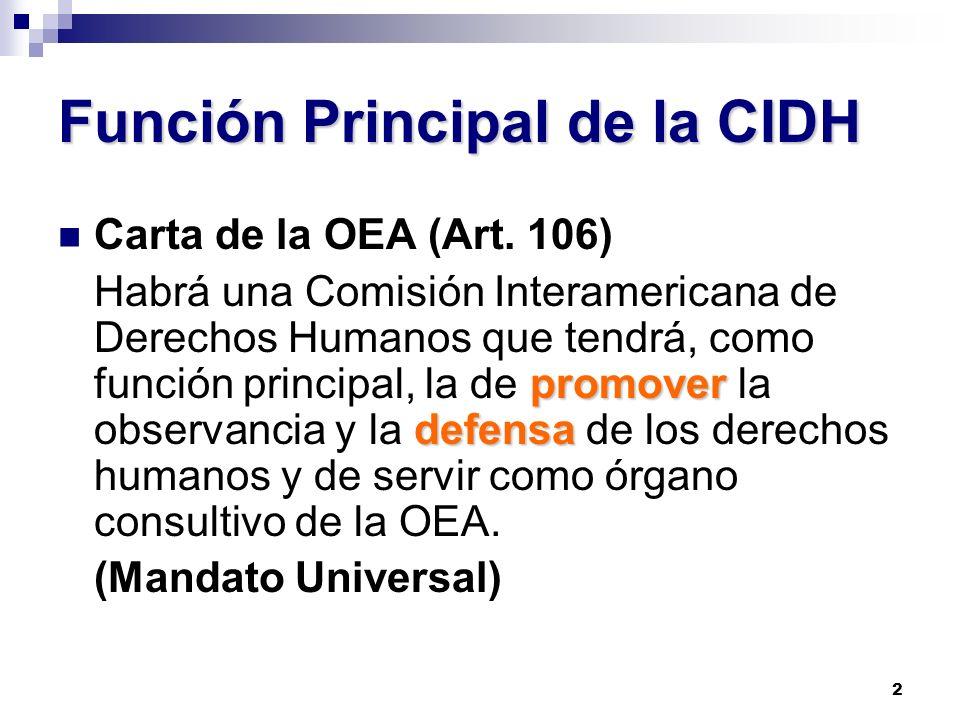 Función Principal de la CIDH