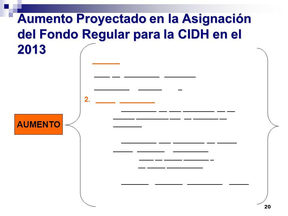 Aumento Proyectado en la Asignación del Fondo Regular para la CIDH en el 2013
