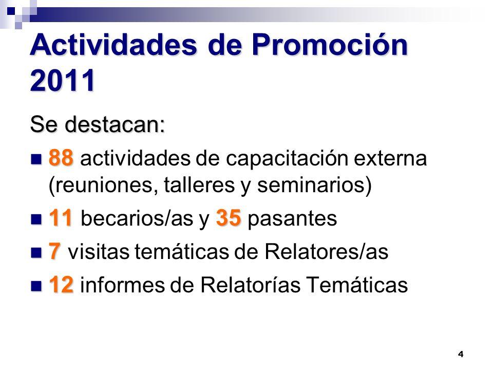Actividades de Promoción 2011