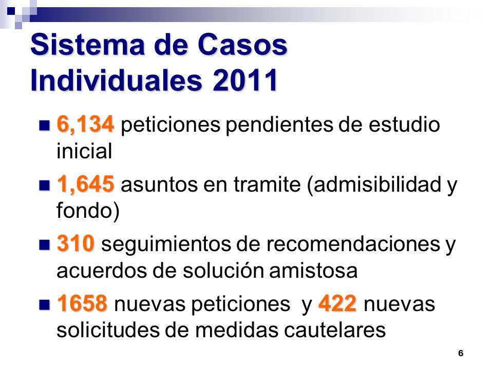 Sistema de Casos Individuales 2011