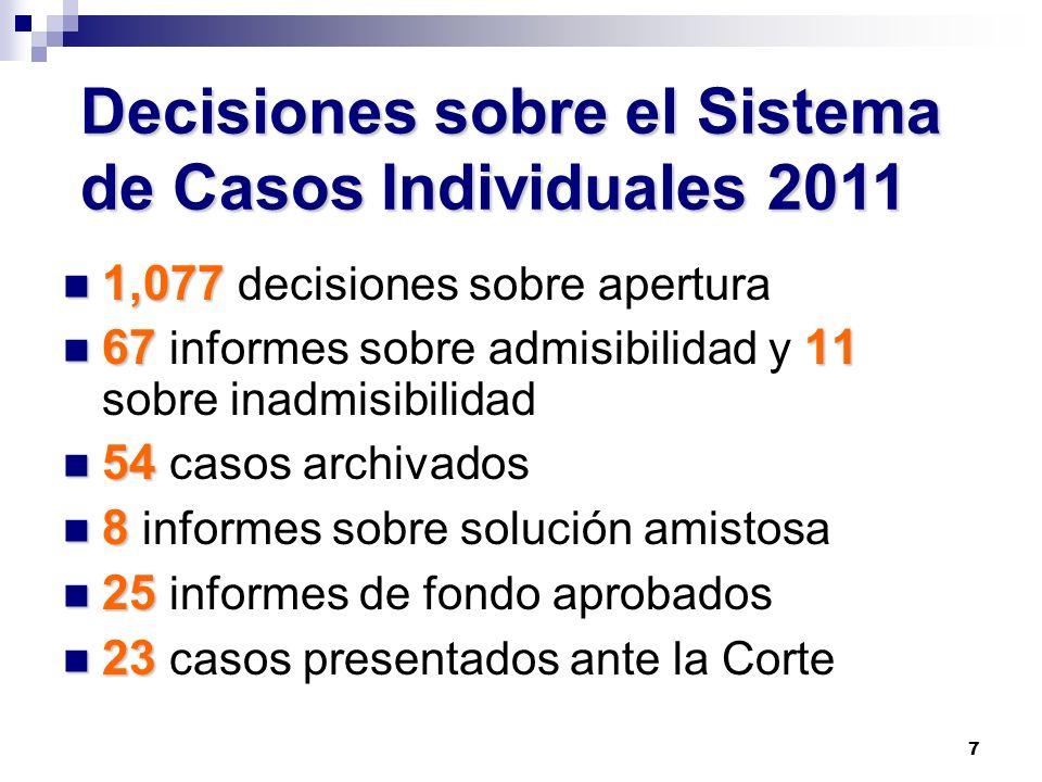 Decisiones sobre el Sistema de Casos Individuales 2011