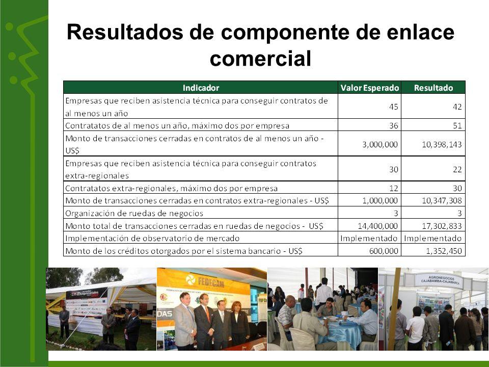 Resultados de componente de enlace comercial