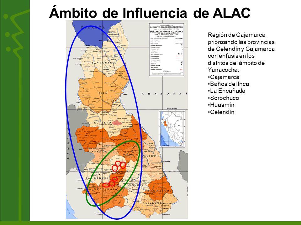 Ámbito de Influencia de ALAC