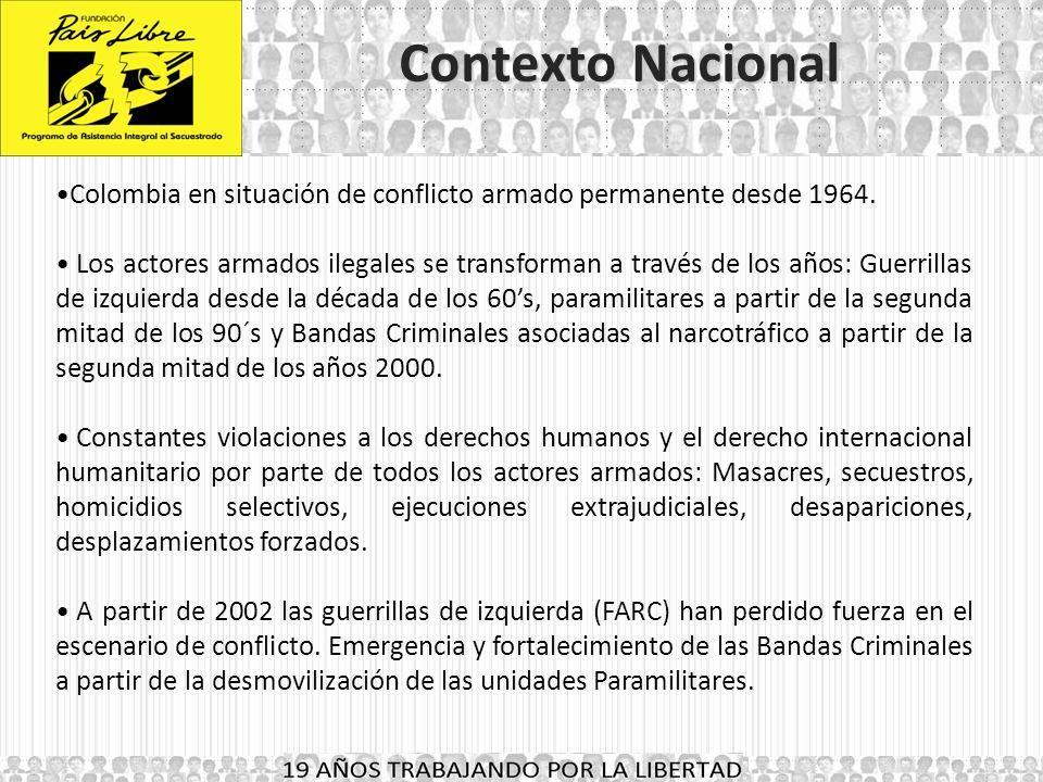Contexto Nacional Colombia en situación de conflicto armado permanente desde 1964.