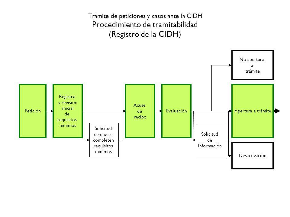 Trámite de peticiones y casos ante la CIDH Procedimiento de tramitabilidad (Registro de la CIDH)