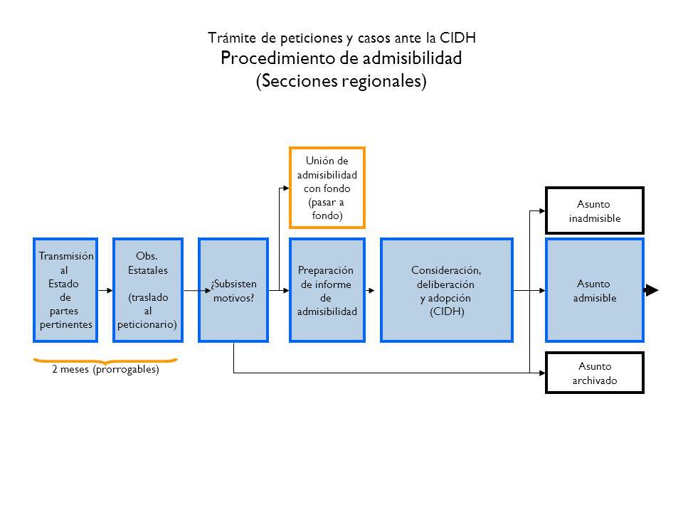 Trámite de peticiones y casos ante la CIDH Procedimiento de admisibilidad (Secciones regionales)