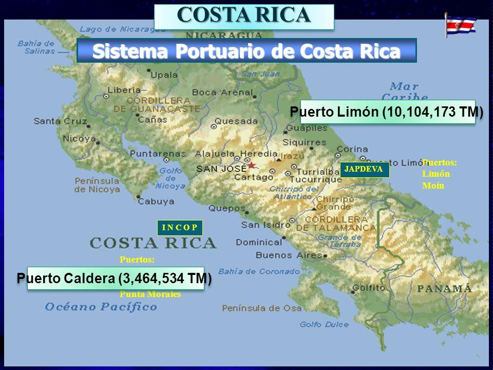 Sistema Portuario de Costa Rica