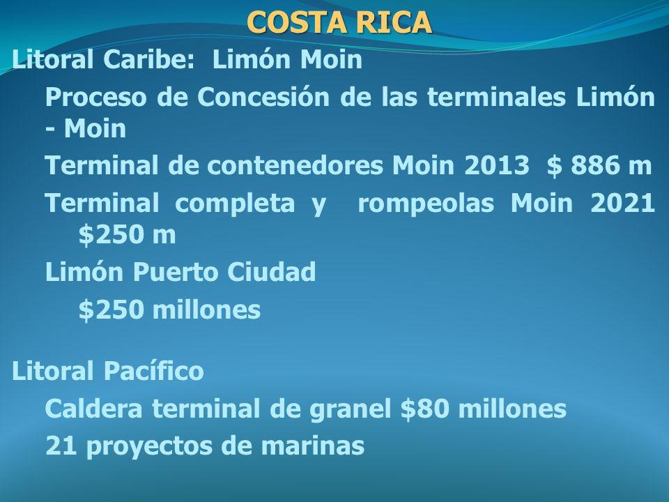 COSTA RICA Litoral Caribe: Limón Moin