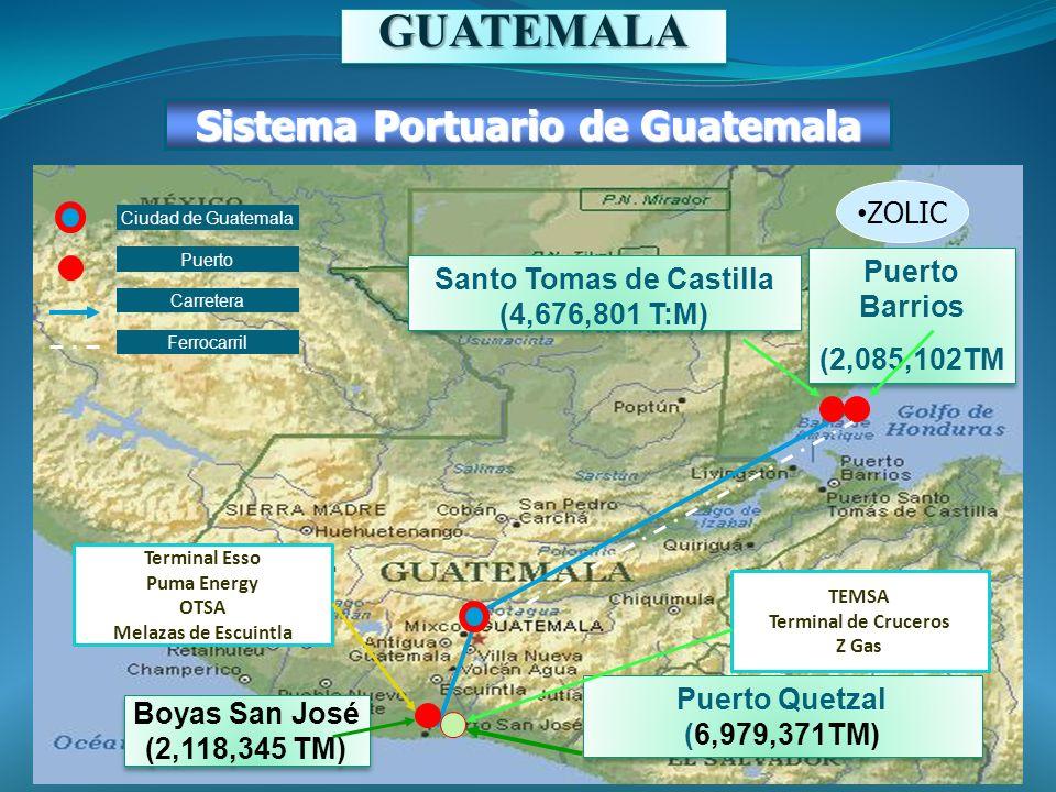 Sistema Portuario de Guatemala Santo Tomas de Castilla (4,676,801 T:M)