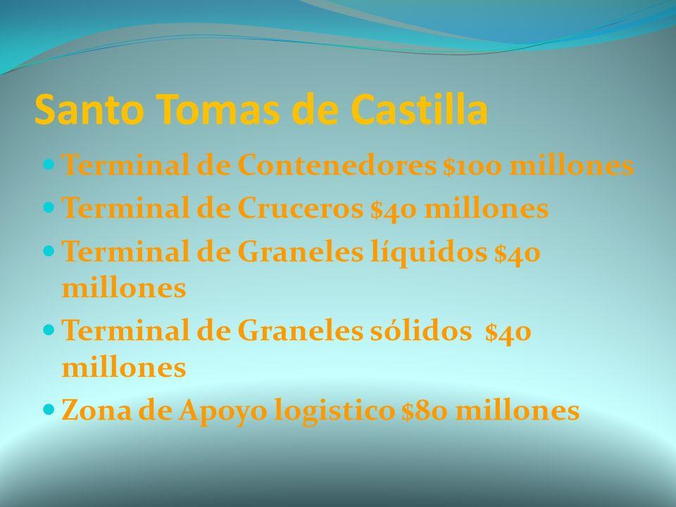Santo Tomas de Castilla