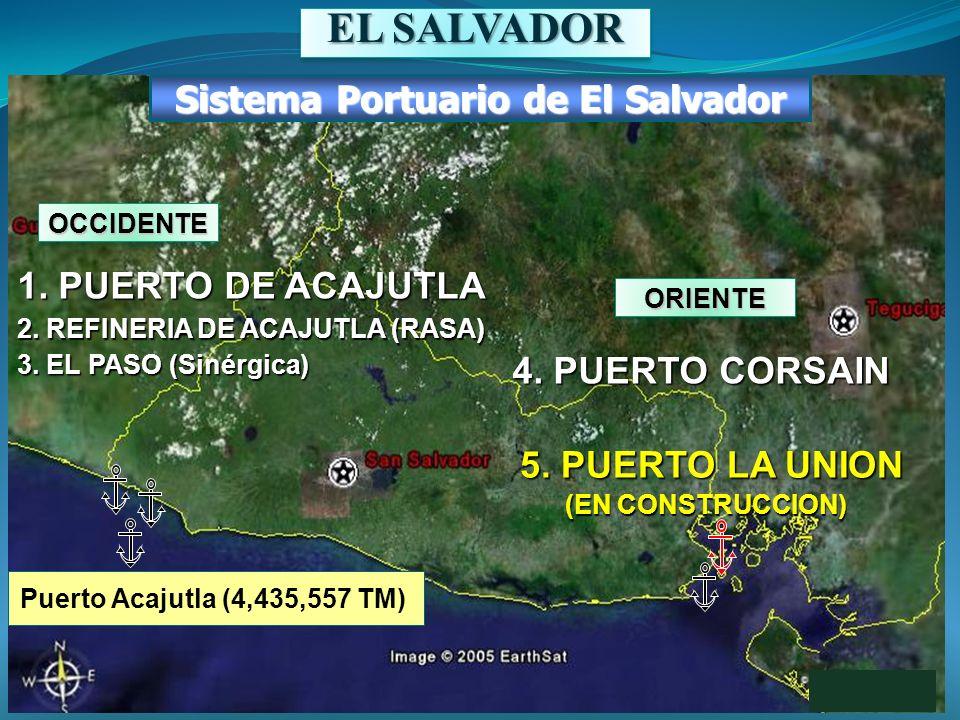 Sistema Portuario de El Salvador