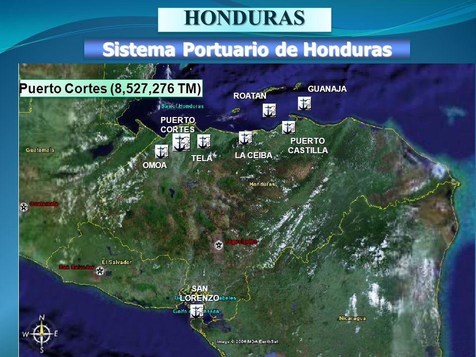 Sistema Portuario de Honduras
