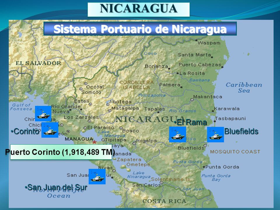 Sistema Portuario de Nicaragua