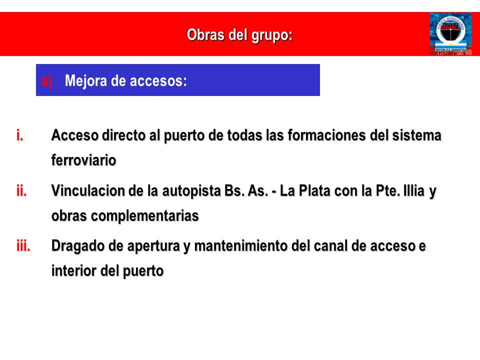 Obras del grupo: Mejora de accesos: Acceso directo al puerto de todas las formaciones del sistema ferroviario.