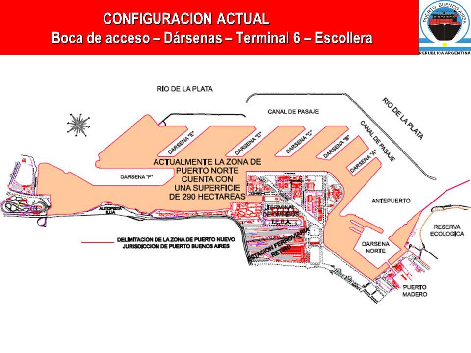 CONFIGURACION ACTUAL Boca de acceso – Dársenas – Terminal 6 – Escollera