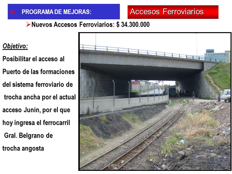 Accesos Ferroviarios Nuevos Accesos Ferroviarios: $ 34.300.000