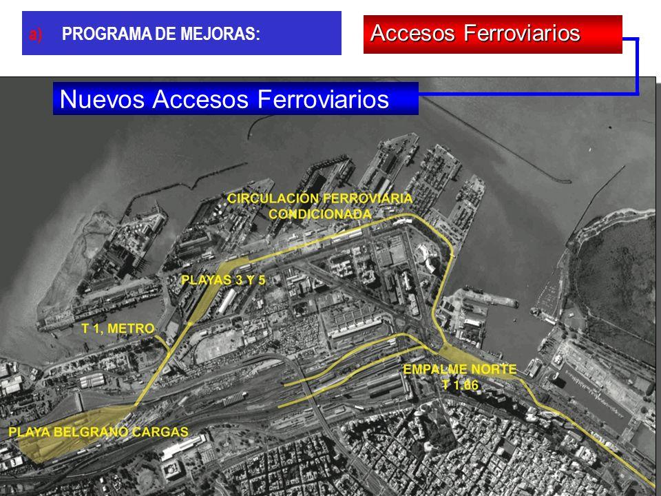 Nuevos Accesos Ferroviarios