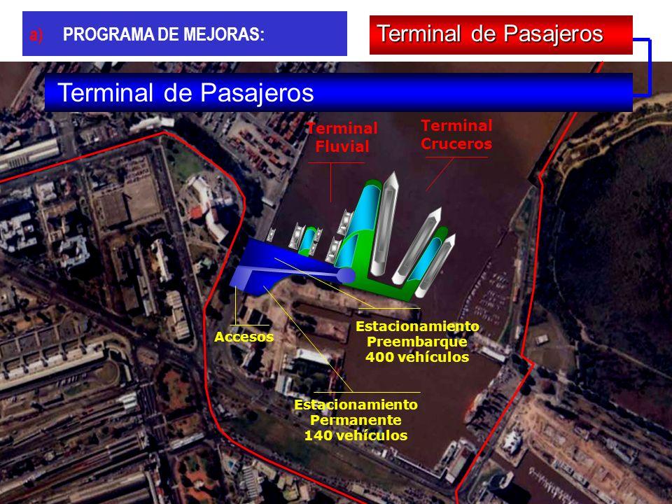 Terminal de Pasajeros Terminal de Pasajeros PROGRAMA DE MEJORAS:
