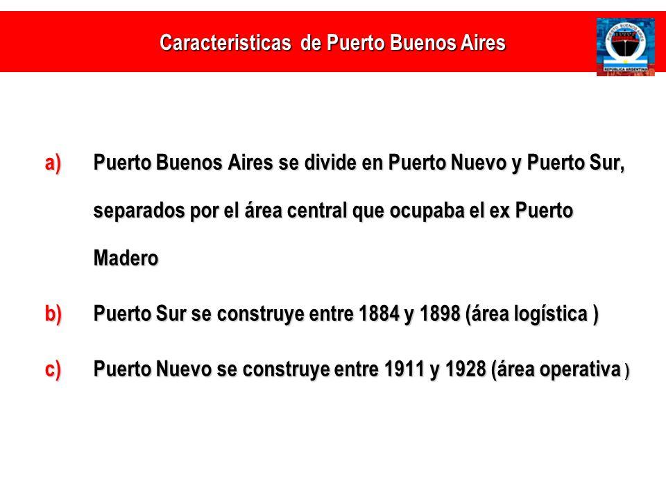 Caracteristicas de Puerto Buenos Aires