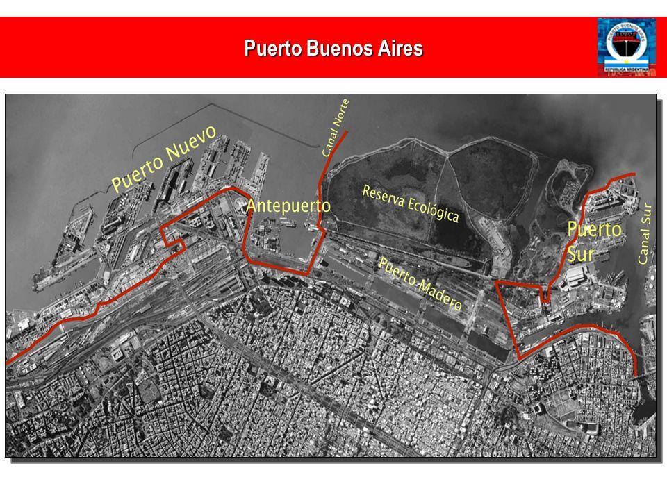 Puerto Buenos Aires PUERTO BUENOS AIRES