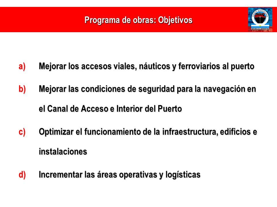 Programa de obras: Objetivos