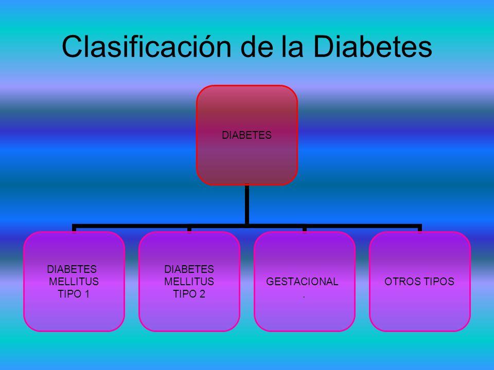 Diabetes y su clasificación - ppt descargar