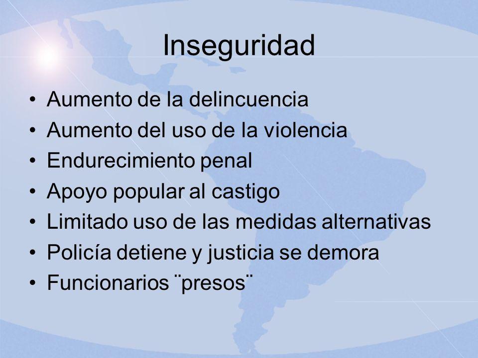 Inseguridad Aumento de la delincuencia Aumento del uso de la violencia