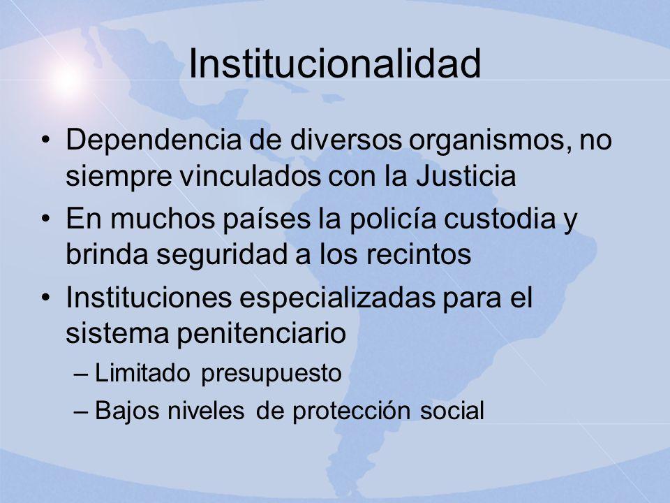 Institucionalidad Dependencia de diversos organismos, no siempre vinculados con la Justicia.