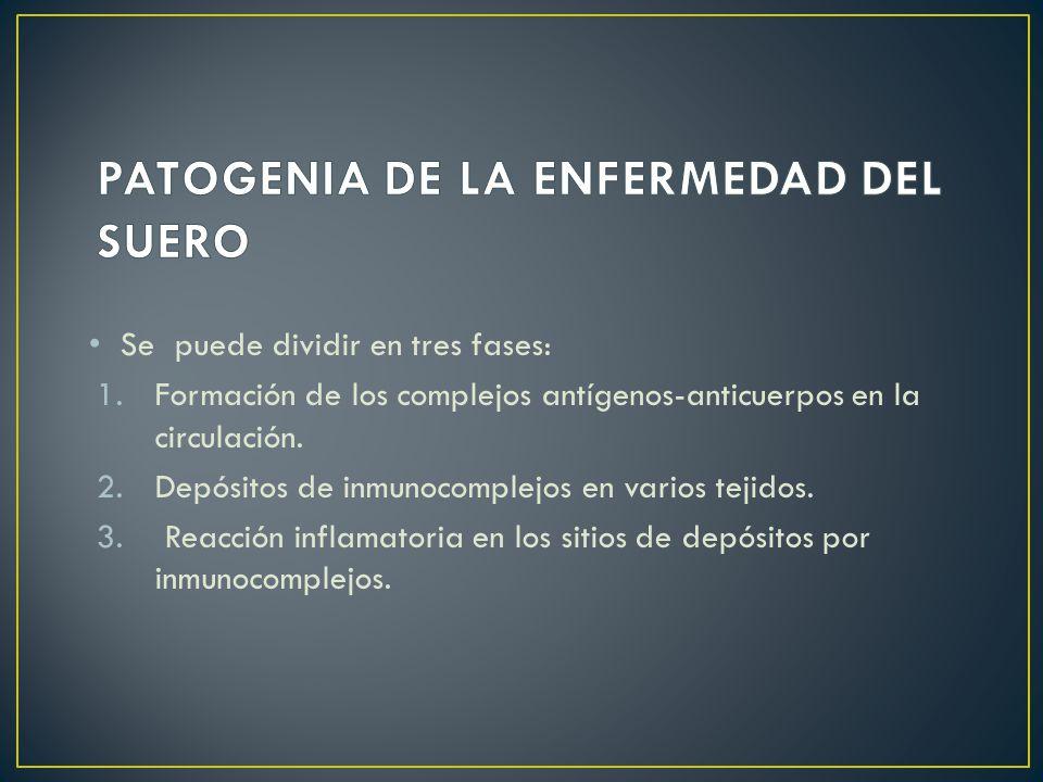 PATOGENIA DE LA ENFERMEDAD DEL SUERO