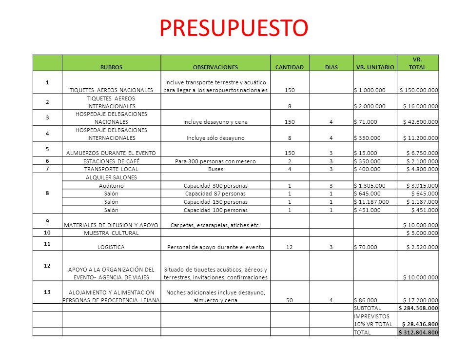 PRESUPUESTO RUBROS OBSERVACIONES CANTIDAD DIAS VR. UNITARIO VR. TOTAL