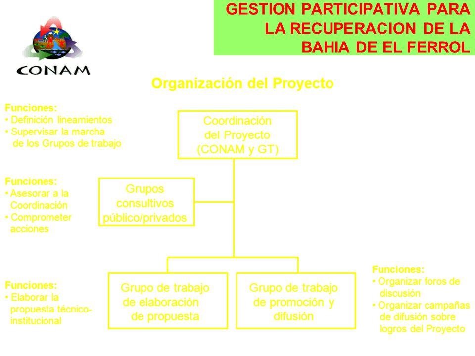 GESTION PARTICIPATIVA PARA LA RECUPERACION DE LA BAHIA DE EL FERROL