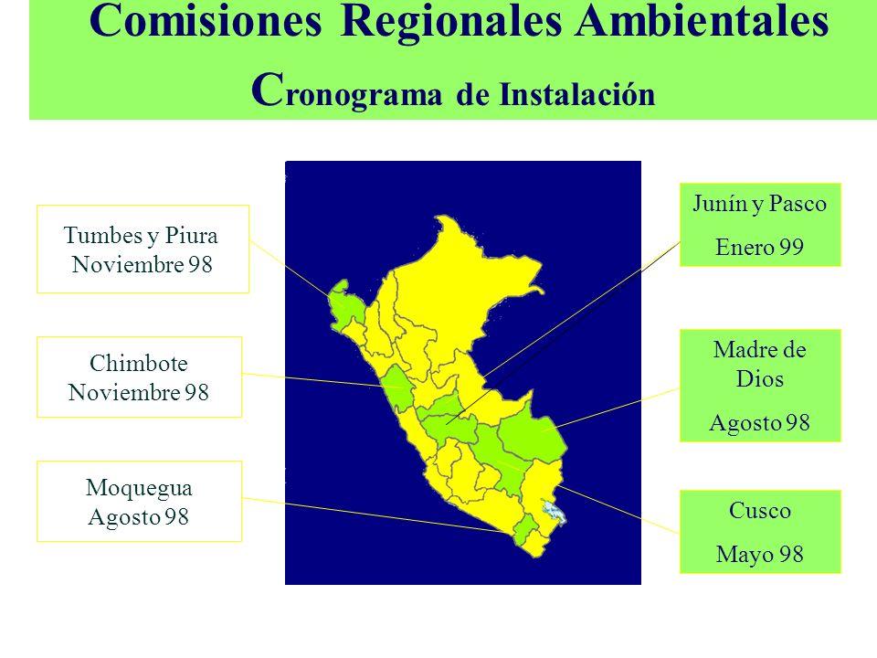 Comisiones Regionales Ambientales Cronograma de Instalación