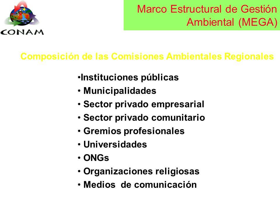 Composición de las Comisiones Ambientales Regionales