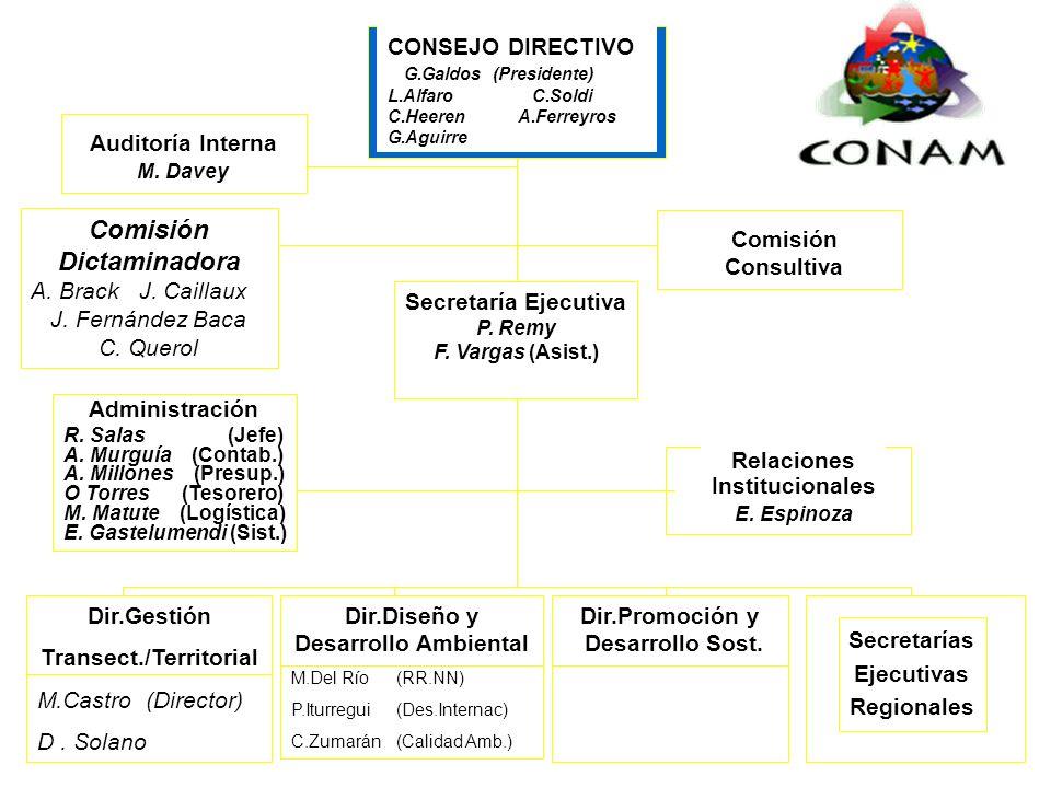 Transect./Territorial Dir.Diseño y Desarrollo Ambiental