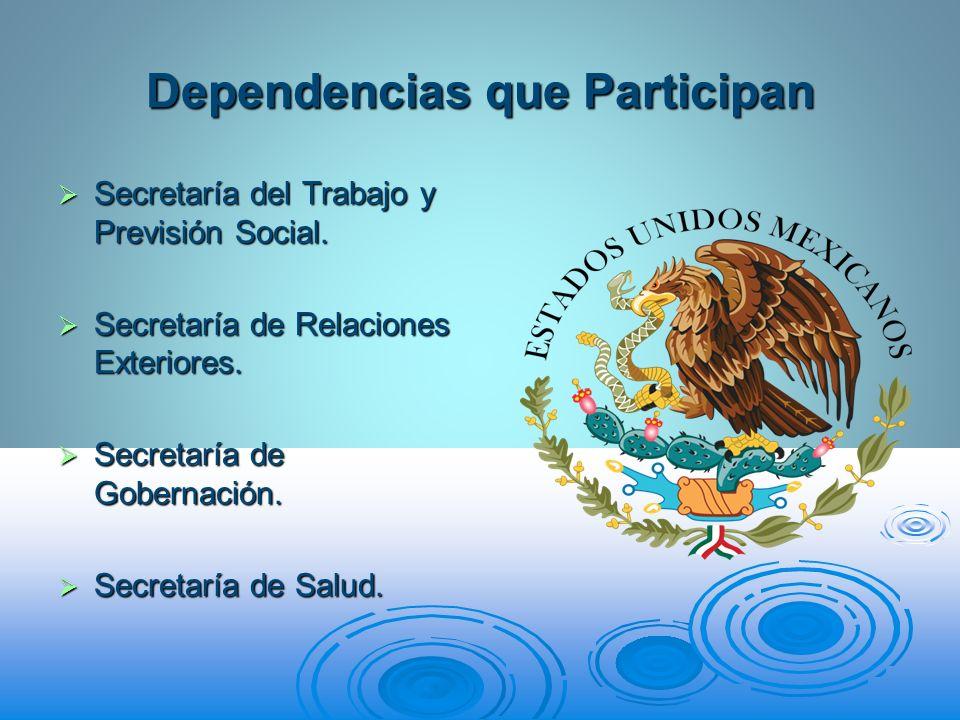 Dependencias que Participan