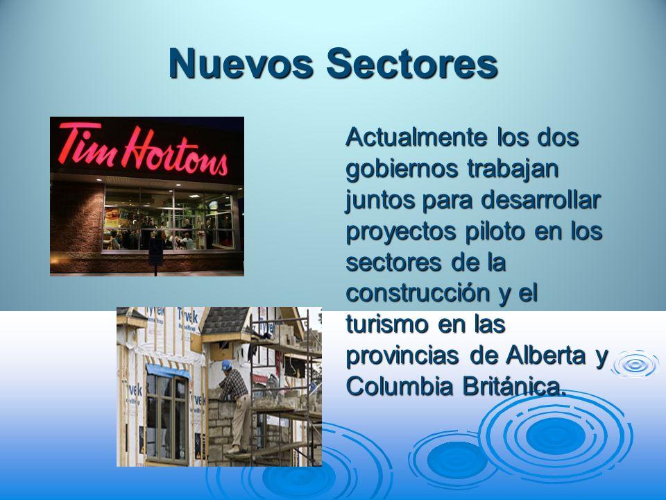 Nuevos Sectores