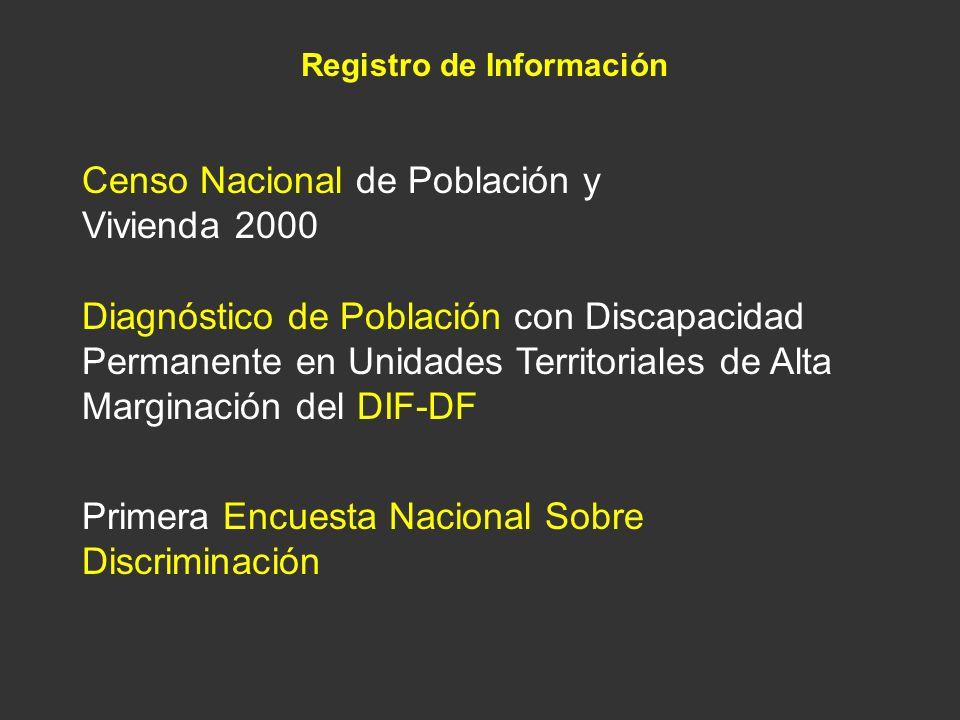 Registro de Información