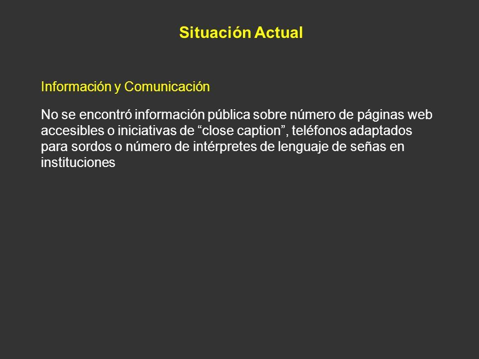 Situación Actual Información y Comunicación